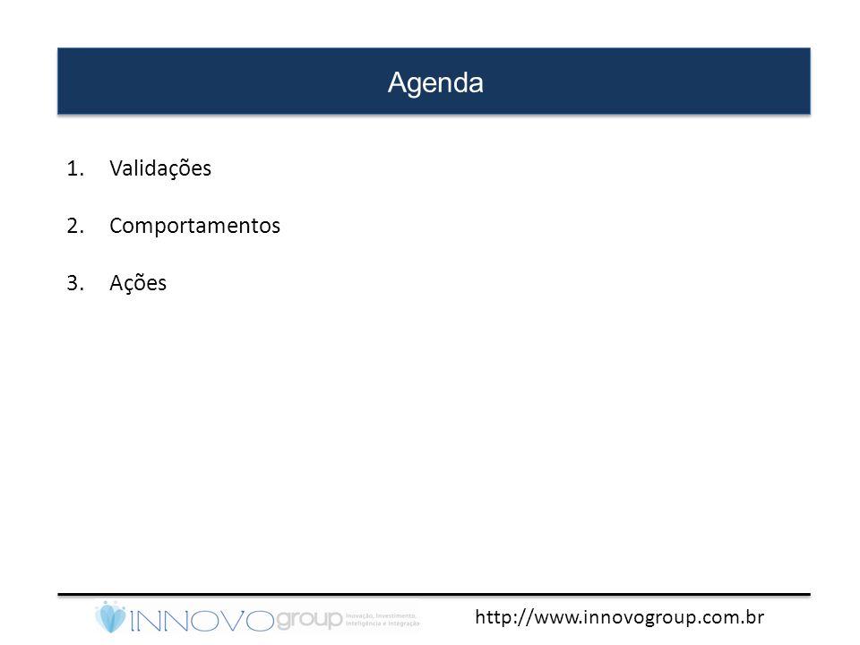 Agenda Validações Comportamentos Ações