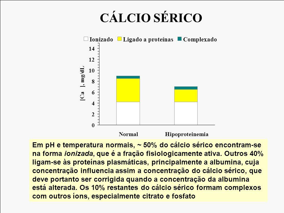 CÁLCIO SÉRICO CÁLCIO EXTRACELULAR PTH