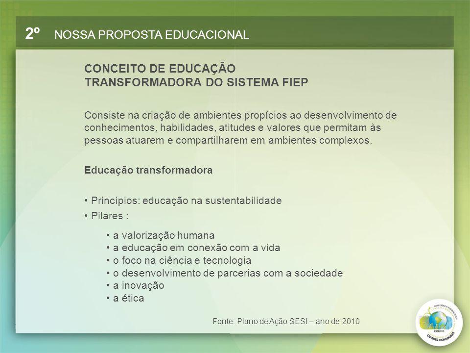 CONCEITO DE EDUCAÇÃO TRANSFORMADORA DO SISTEMA FIEP