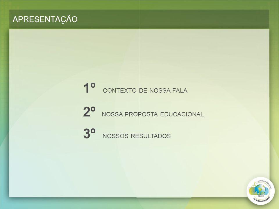 1º CONTEXTO DE NOSSA FALA 2º NOSSA PROPOSTA EDUCACIONAL