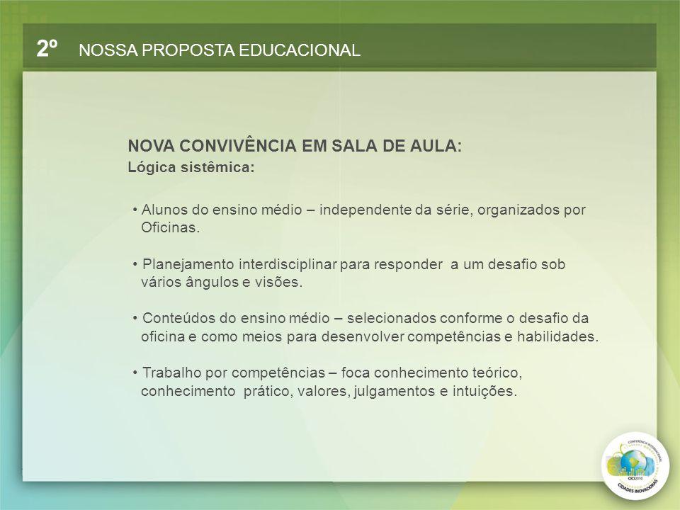 2º NOSSA PROPOSTA EDUCACIONAL