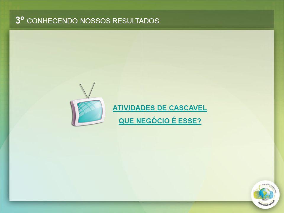 ATIVIDADES DE CASCAVEL