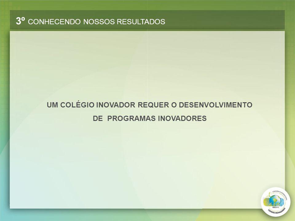 UM COLÉGIO INOVADOR REQUER O DESENVOLVIMENTO DE PROGRAMAS INOVADORES