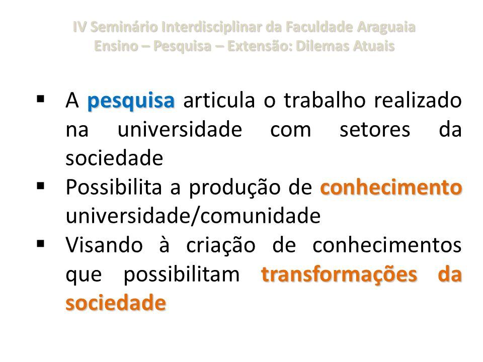 Possibilita a produção de conhecimento universidade/comunidade