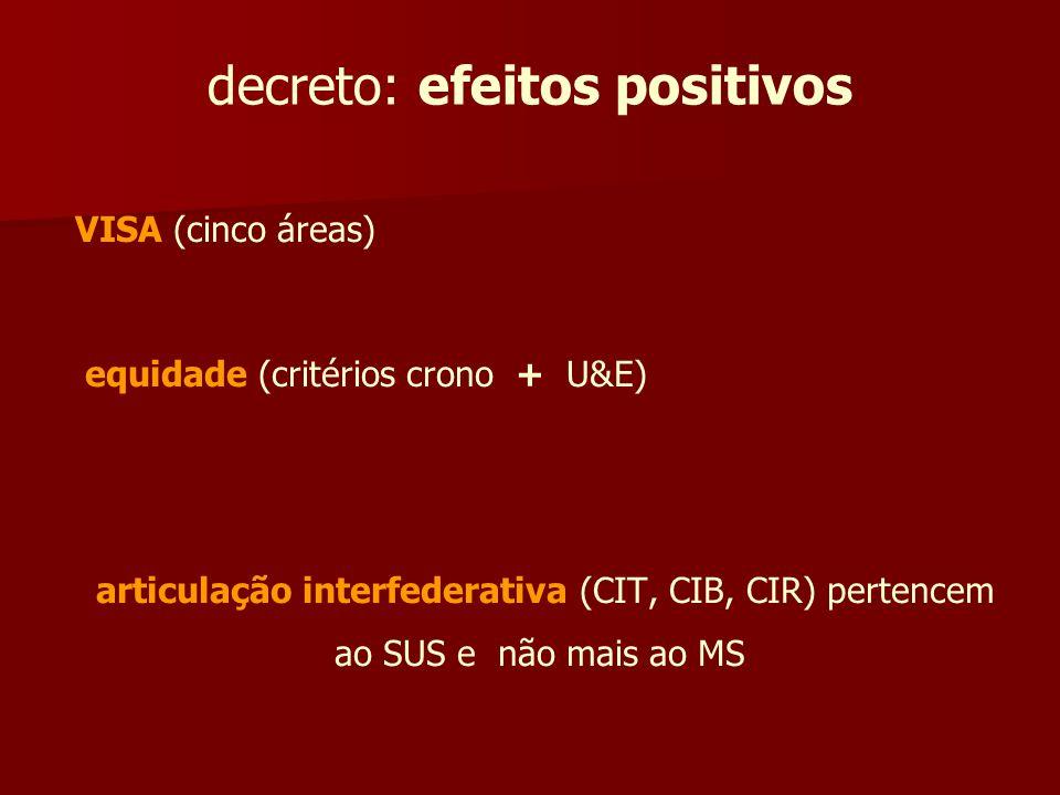 decreto: efeitos positivos