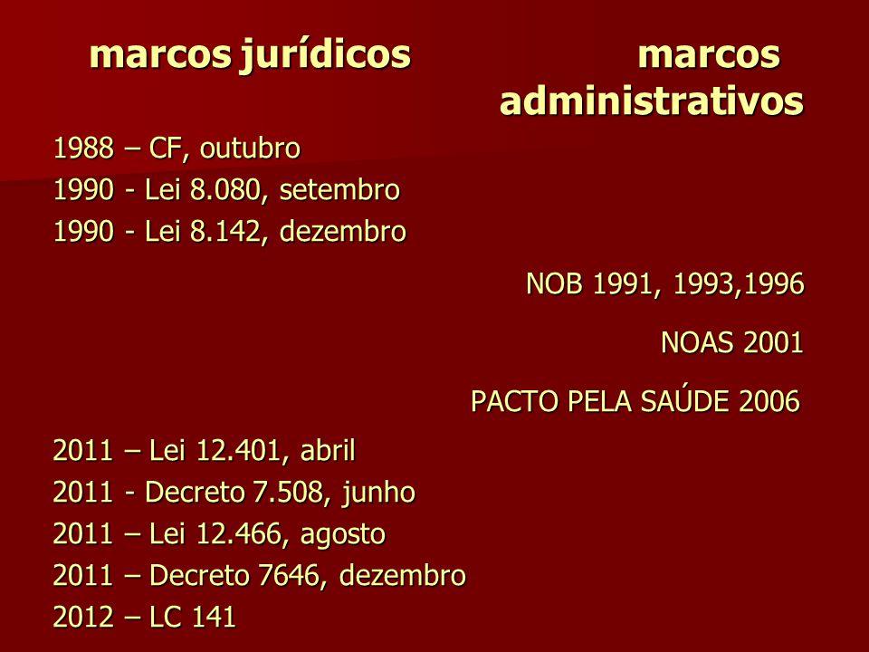 marcos jurídicos marcos administrativos