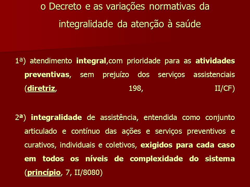o Decreto e as variações normativas da integralidade da atenção à saúde