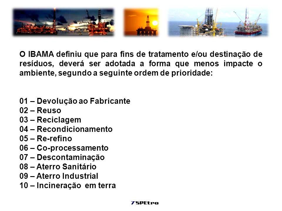 O IBAMA definiu que para fins de tratamento e/ou destinação de resíduos, deverá ser adotada a forma que menos impacte o ambiente, segundo a seguinte ordem de prioridade:
