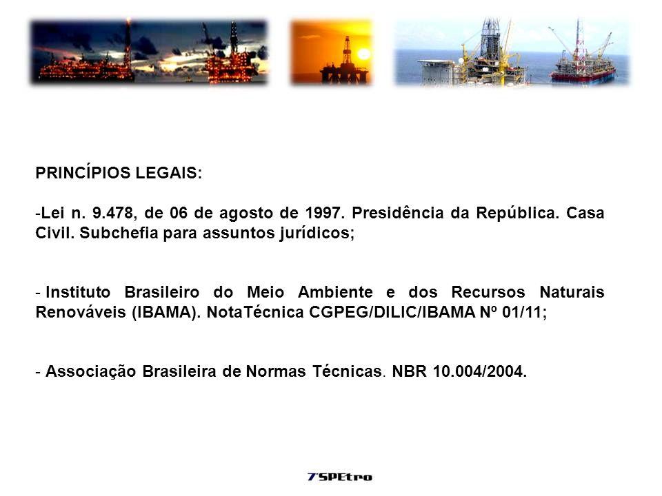 PRINCÍPIOS LEGAIS: Lei n. 9.478, de 06 de agosto de 1997. Presidência da República. Casa Civil. Subchefia para assuntos jurídicos;