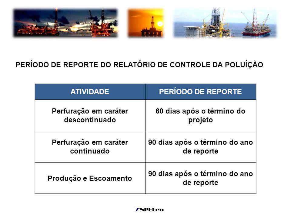 PERÍODO DE REPORTE DO RELATÓRIO DE CONTROLE DA POLUÍÇÃO ATIVIDADE