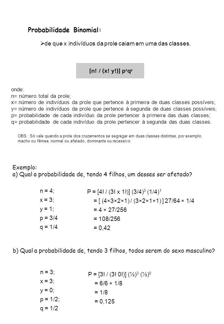 Probabilidade Binomial: