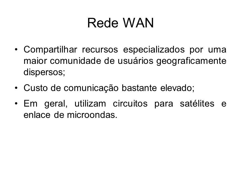 Rede WAN Compartilhar recursos especializados por uma maior comunidade de usuários geograficamente dispersos;
