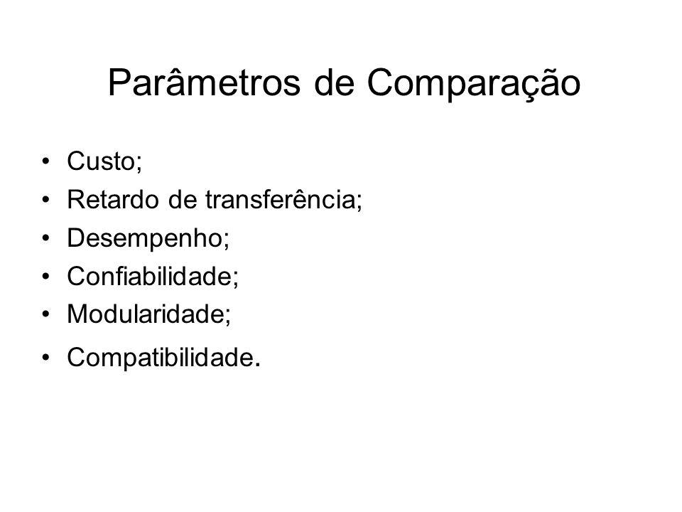 Parâmetros de Comparação