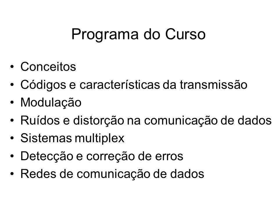 Programa do Curso Conceitos Códigos e características da transmissão