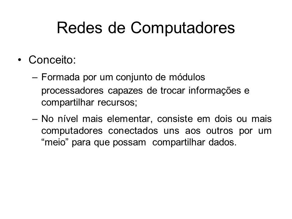 Redes de Computadores Conceito: