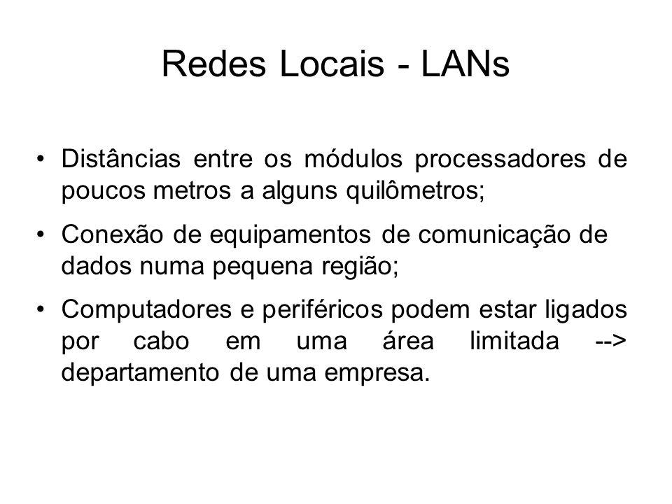 Redes Locais - LANs Distâncias entre os módulos processadores de poucos metros a alguns quilômetros;