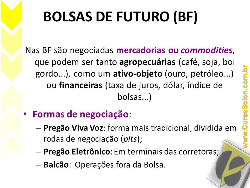 BOLSAS DE FUTURO (BF) Formas de negociação: