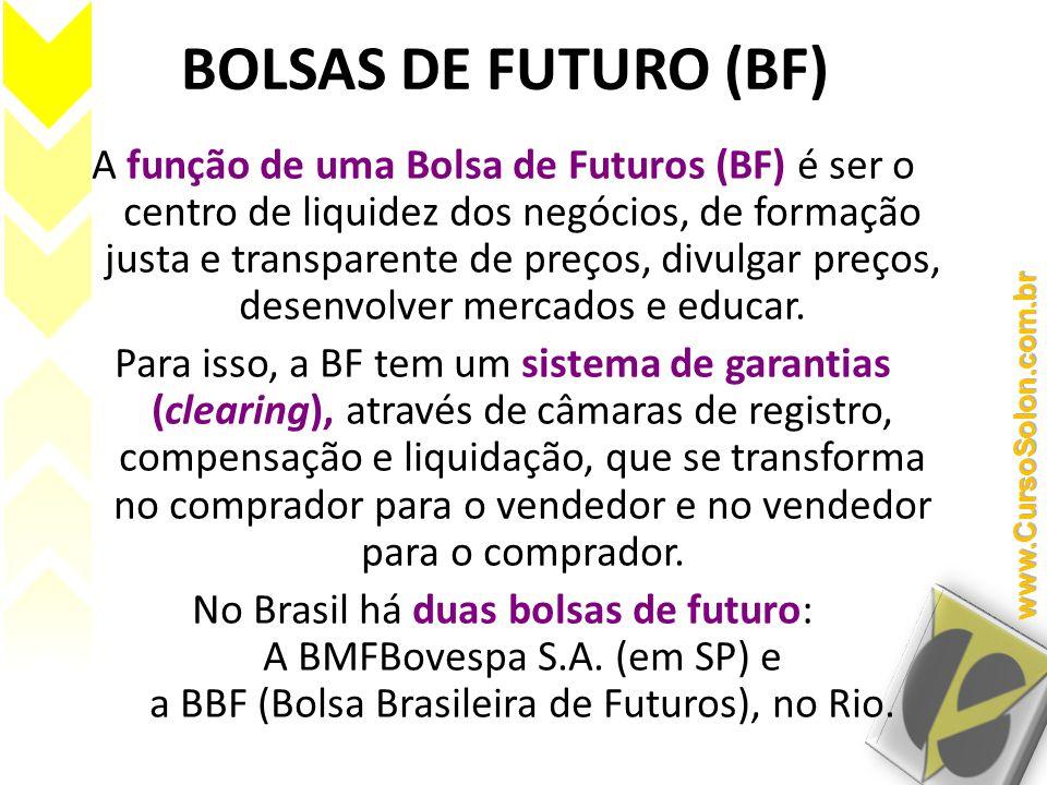 BOLSAS DE FUTURO (BF)