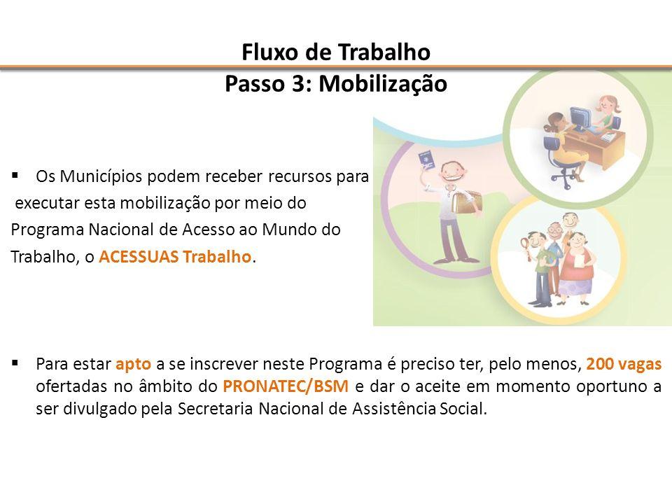 Fluxo de Trabalho Passo 3: Mobilização
