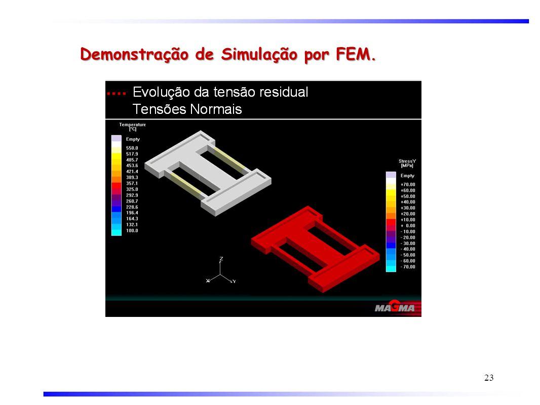 Demonstração de Simulação por FEM.
