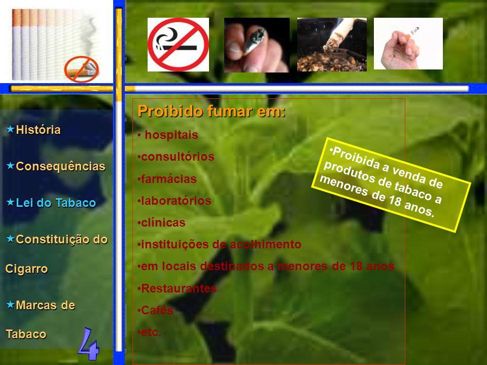 Proibido fumar em: hospitais História consultórios Consequências