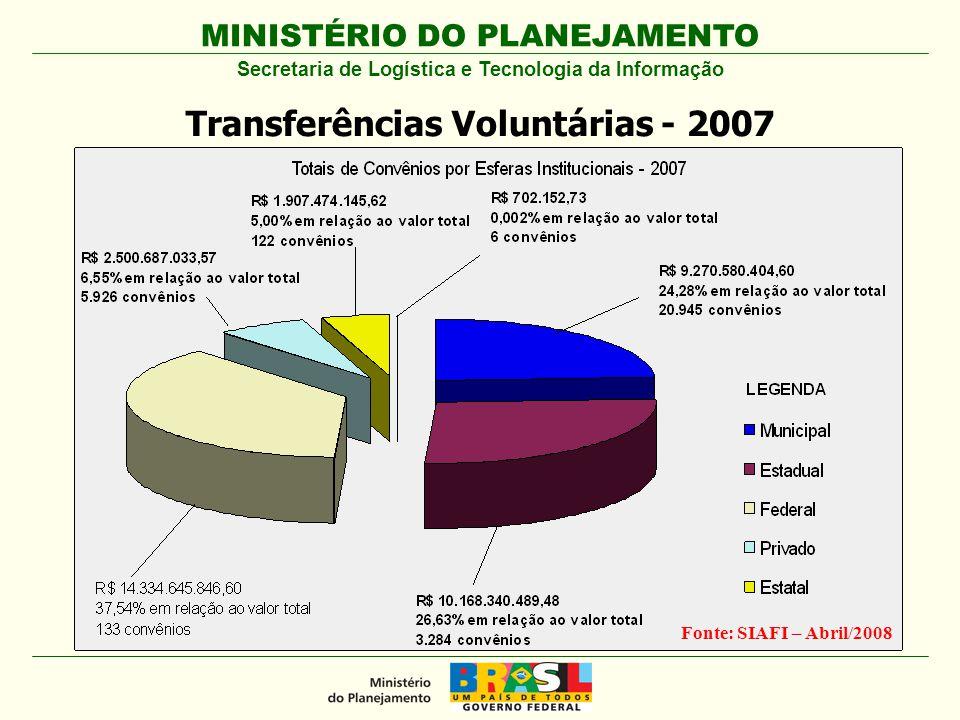 Transferências Voluntárias - 2007