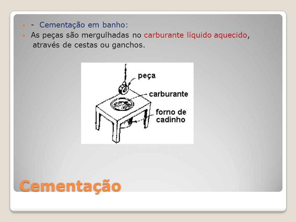 Cementação - Cementação em banho: