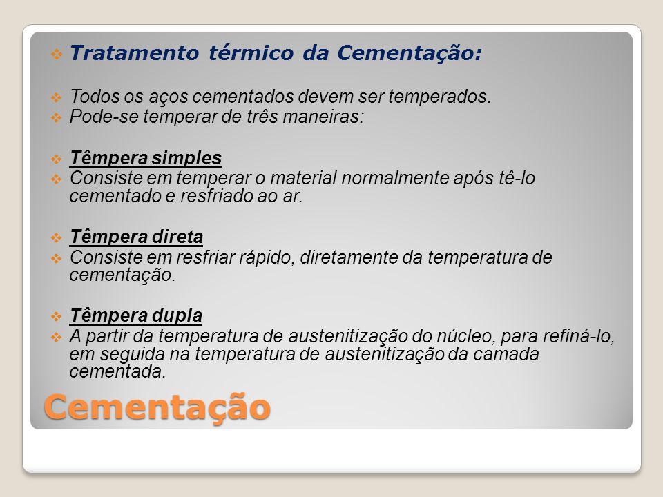 Cementação Tratamento térmico da Cementação:
