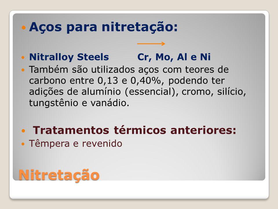 Nitretação Aços para nitretação: Tratamentos térmicos anteriores: