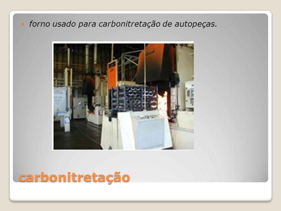 forno usado para carbonitretação de autopeças.