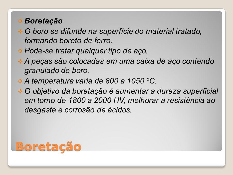 Boretação O boro se difunde na superfície do material tratado, formando boreto de ferro. Pode-se tratar qualquer tipo de aço.