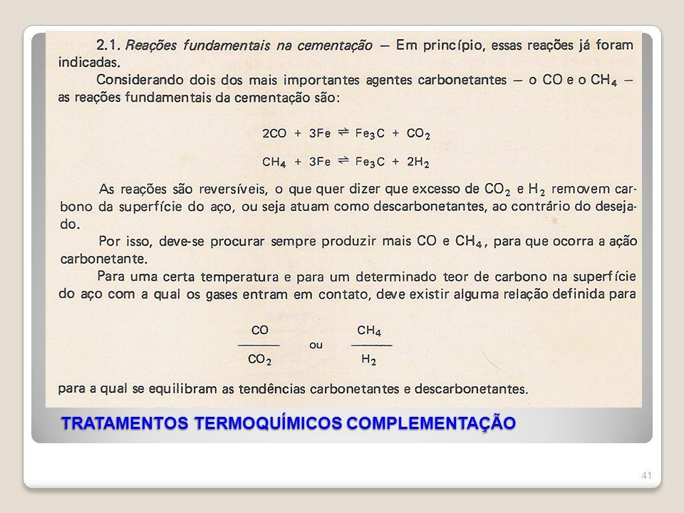 TRATAMENTOS TERMOQUÍMICOS COMPLEMENTAÇÃO