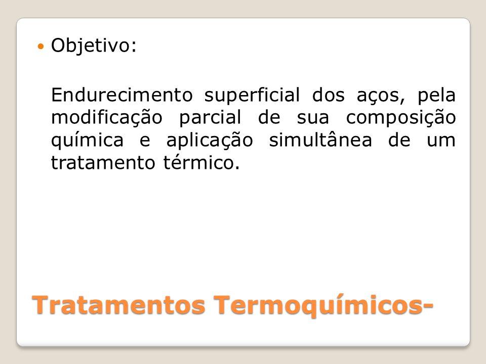 Tratamentos Termoquímicos-