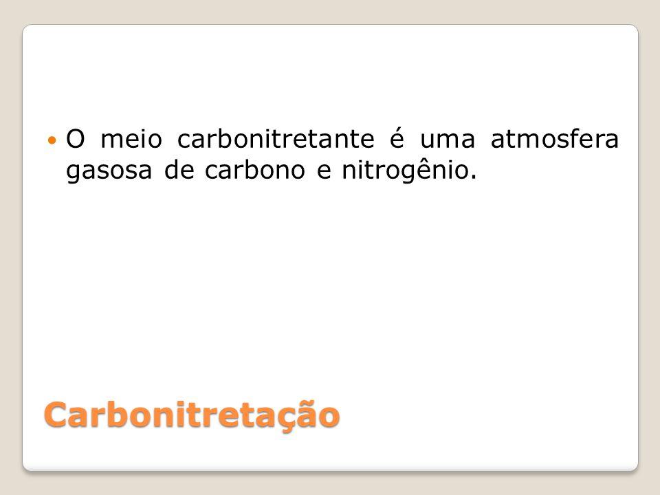 O meio carbonitretante é uma atmosfera gasosa de carbono e nitrogênio.