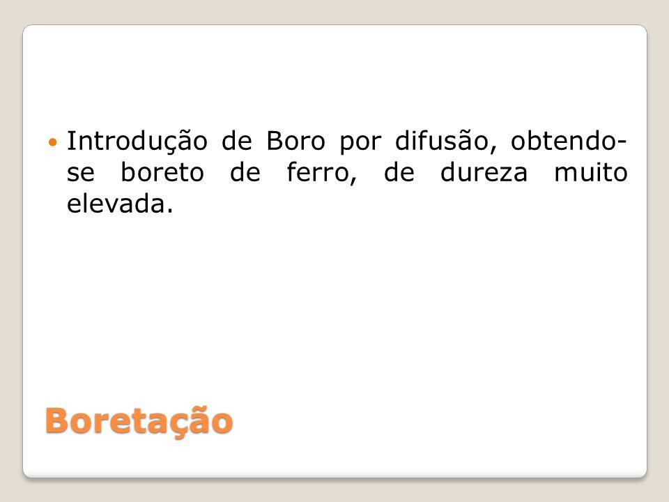 Introdução de Boro por difusão, obtendo- se boreto de ferro, de dureza muito elevada.