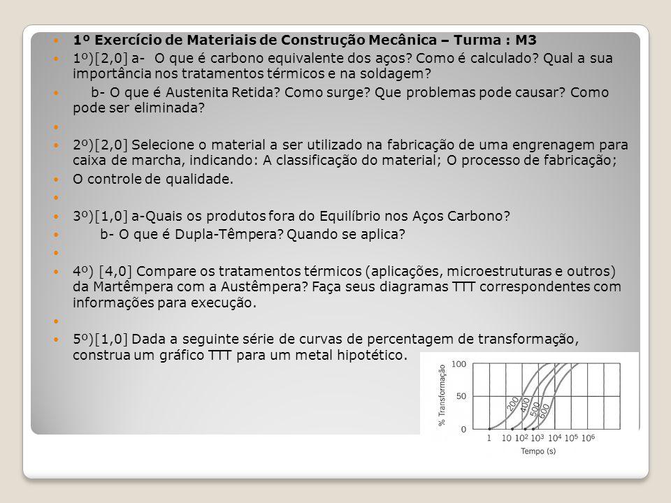 1º Exercício de Materiais de Construção Mecânica – Turma : M3