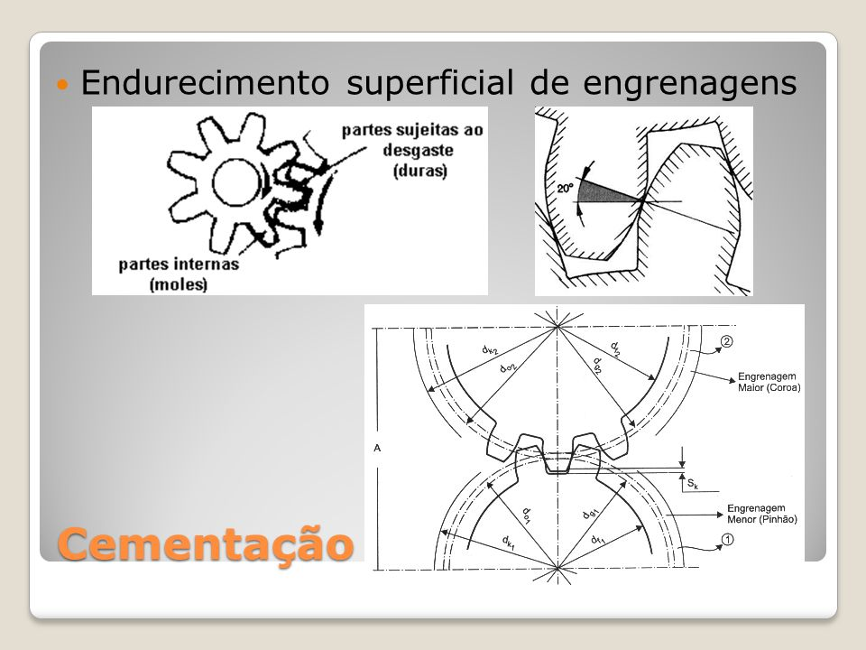 Endurecimento superficial de engrenagens