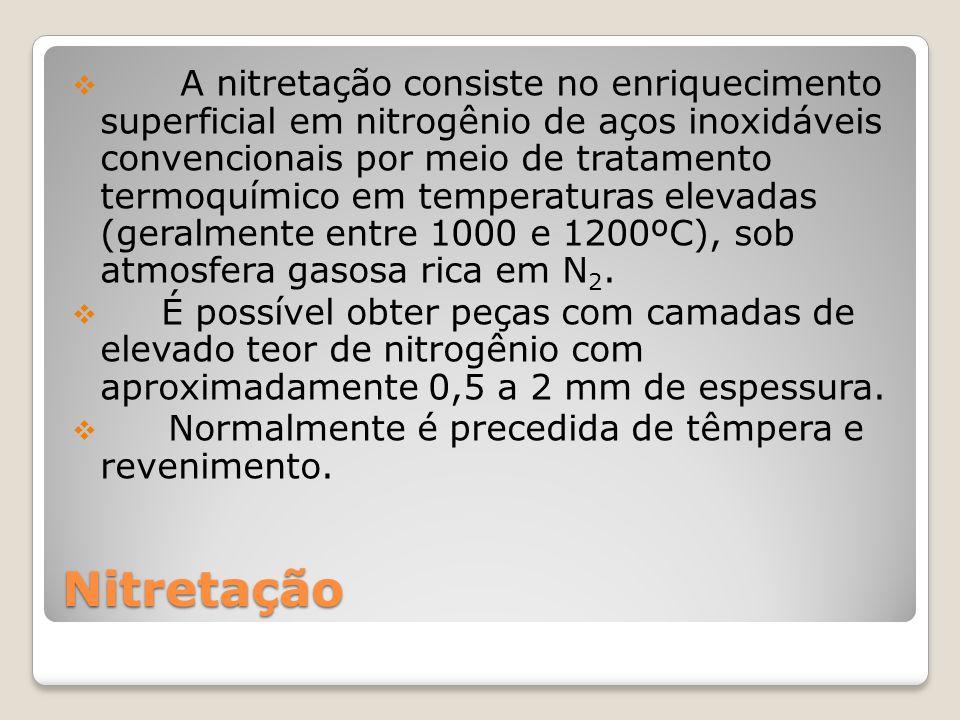 A nitretação consiste no enriquecimento superficial em nitrogênio de aços inoxidáveis convencionais por meio de tratamento termoquímico em temperaturas elevadas (geralmente entre 1000 e 1200ºC), sob atmosfera gasosa rica em N2.