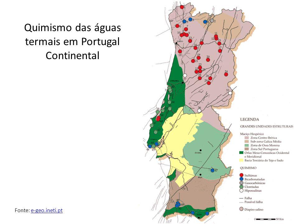 Quimismo das águas termais em Portugal Continental