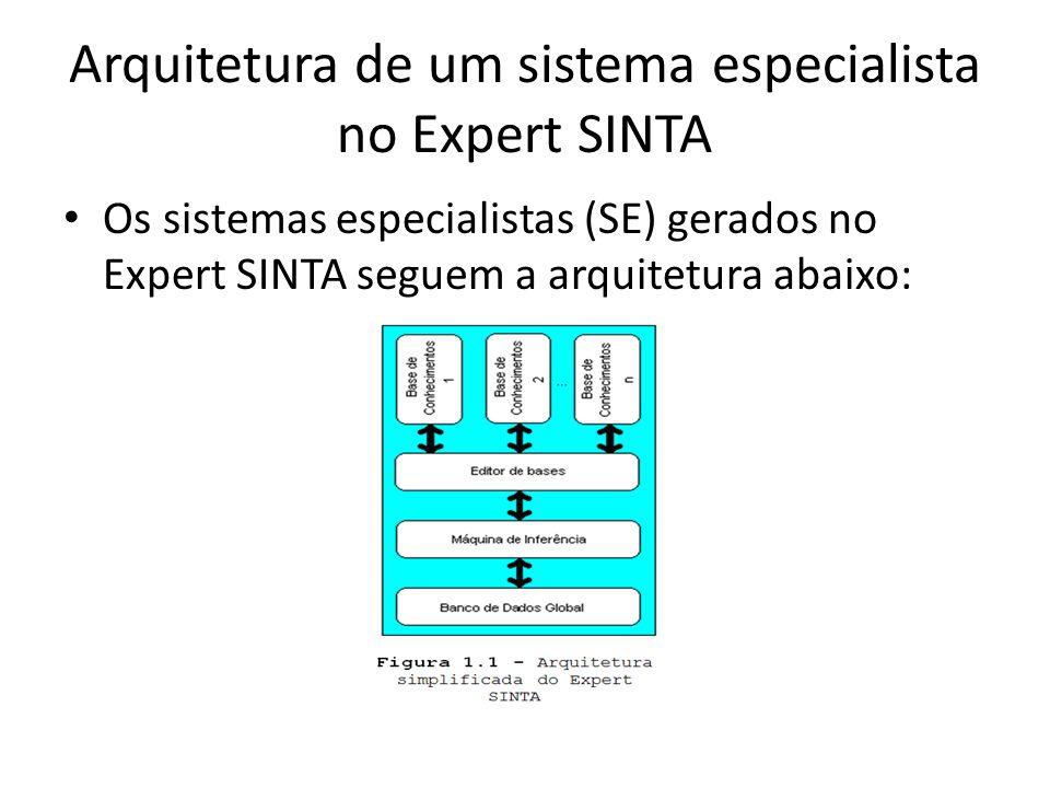 Arquitetura de um sistema especialista no Expert SINTA