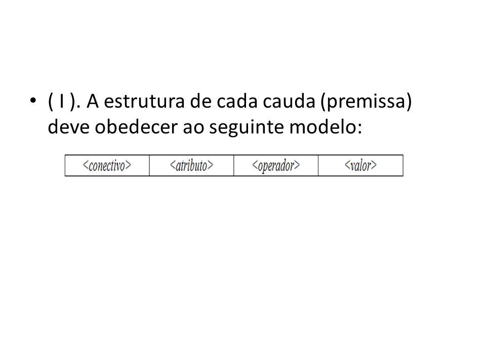 ( I ). A estrutura de cada cauda (premissa) deve obedecer ao seguinte modelo: