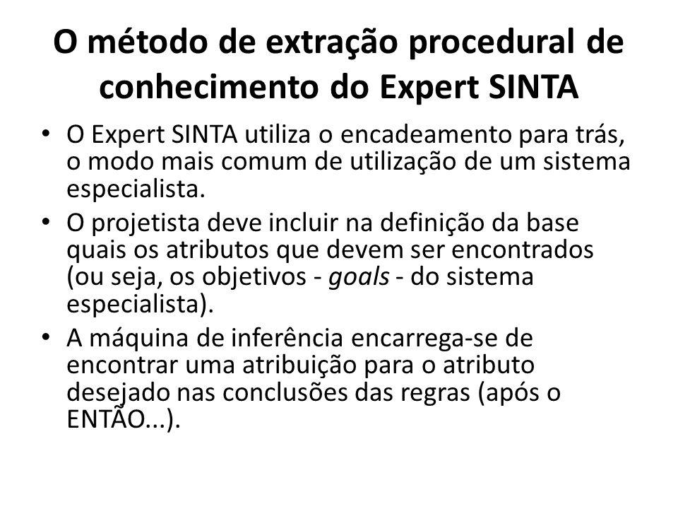 O método de extração procedural de conhecimento do Expert SINTA