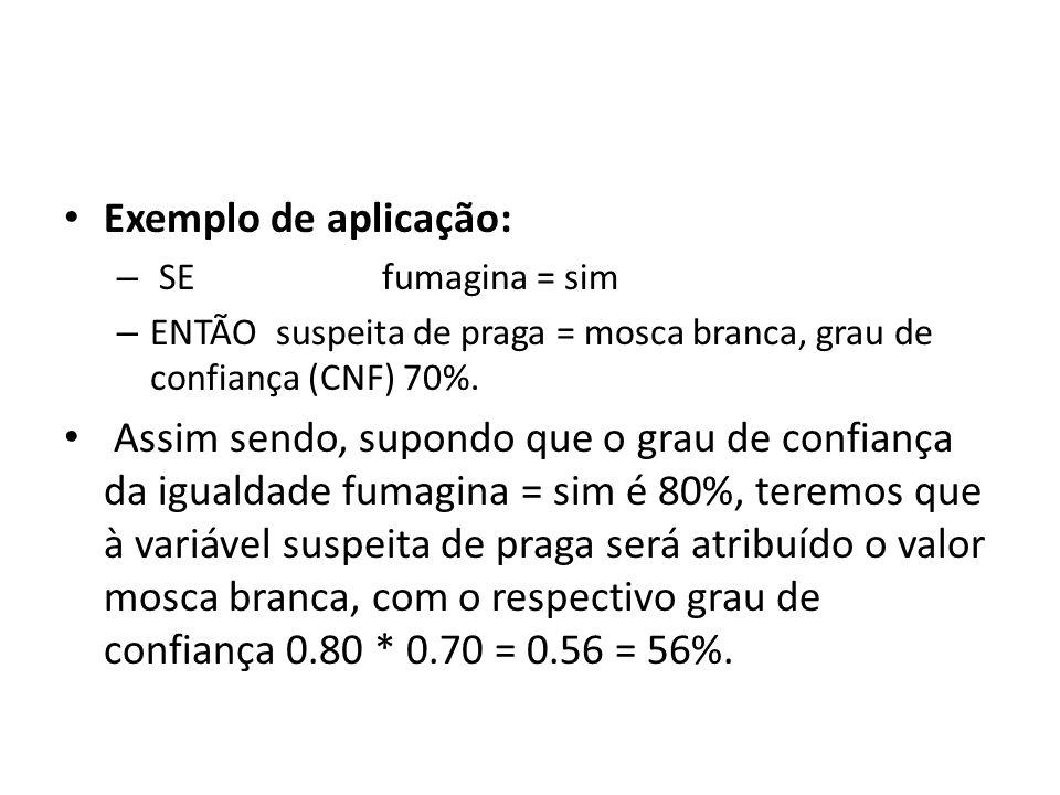 Exemplo de aplicação: SE fumagina = sim. ENTÃO suspeita de praga = mosca branca, grau de confiança (CNF) 70%.