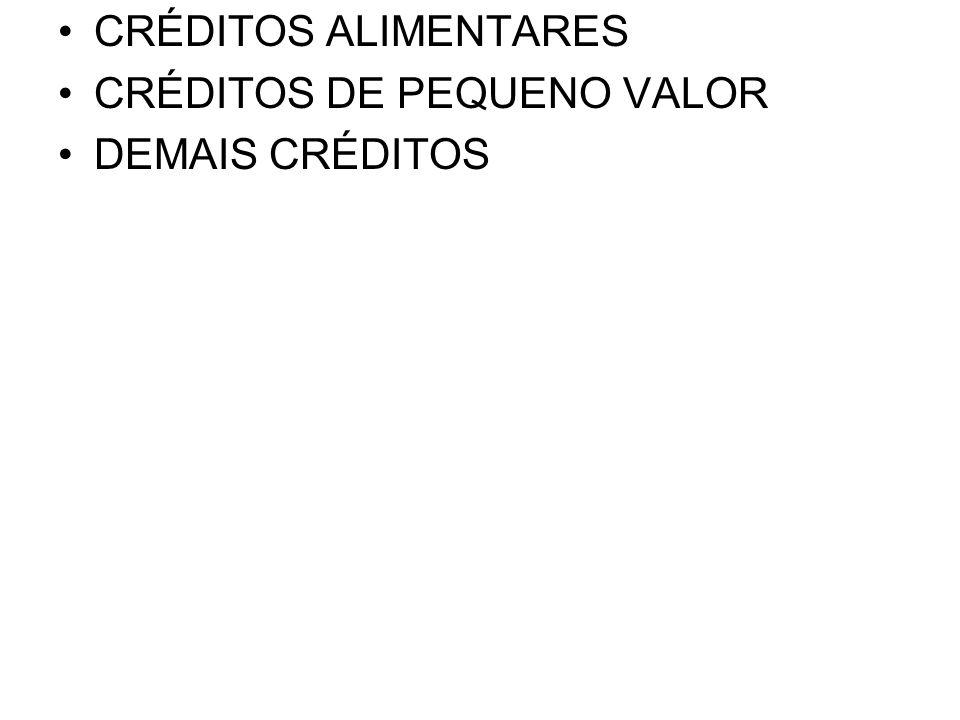 CRÉDITOS ALIMENTARES CRÉDITOS DE PEQUENO VALOR DEMAIS CRÉDITOS