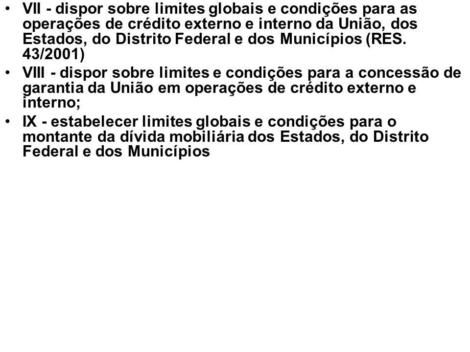 VII - dispor sobre limites globais e condições para as operações de crédito externo e interno da União, dos Estados, do Distrito Federal e dos Municípios (RES. 43/2001)