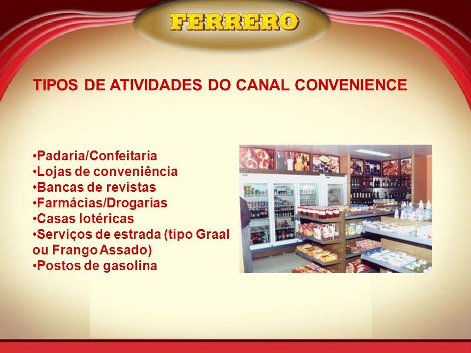 TIPOS DE ATIVIDADES DO CANAL CONVENIENCE
