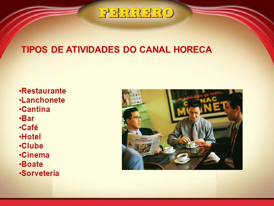 TIPOS DE ATIVIDADES DO CANAL HORECA