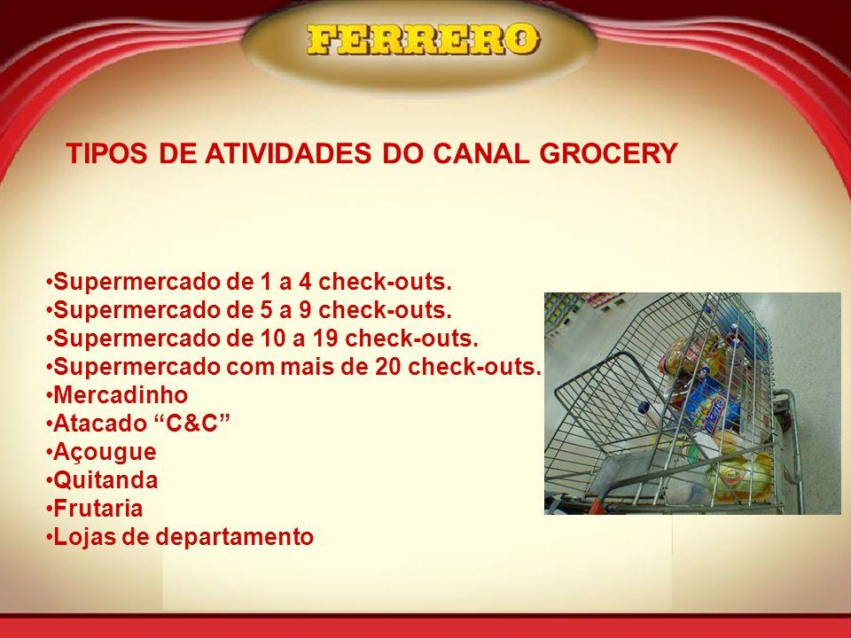 TIPOS DE ATIVIDADES DO CANAL GROCERY