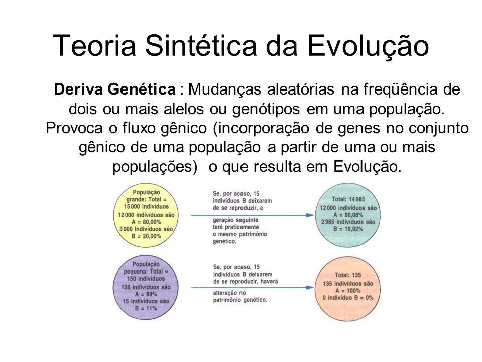 Genética definição