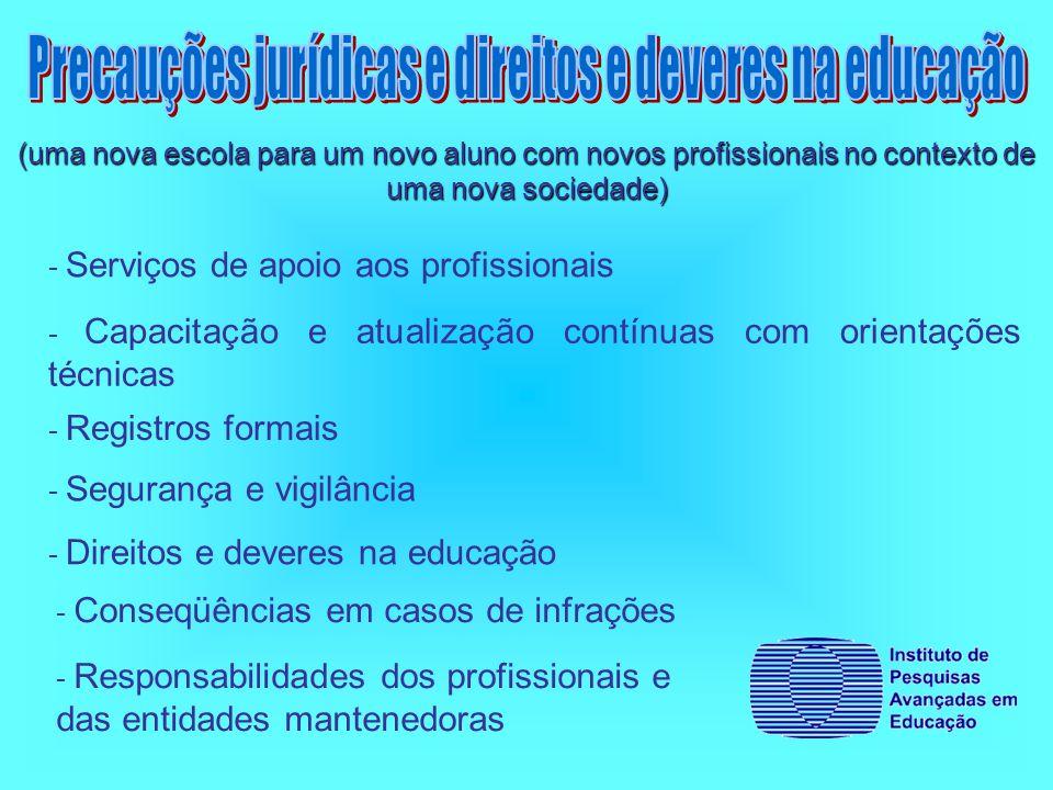 Precauções jurídicas e direitos e deveres na educação